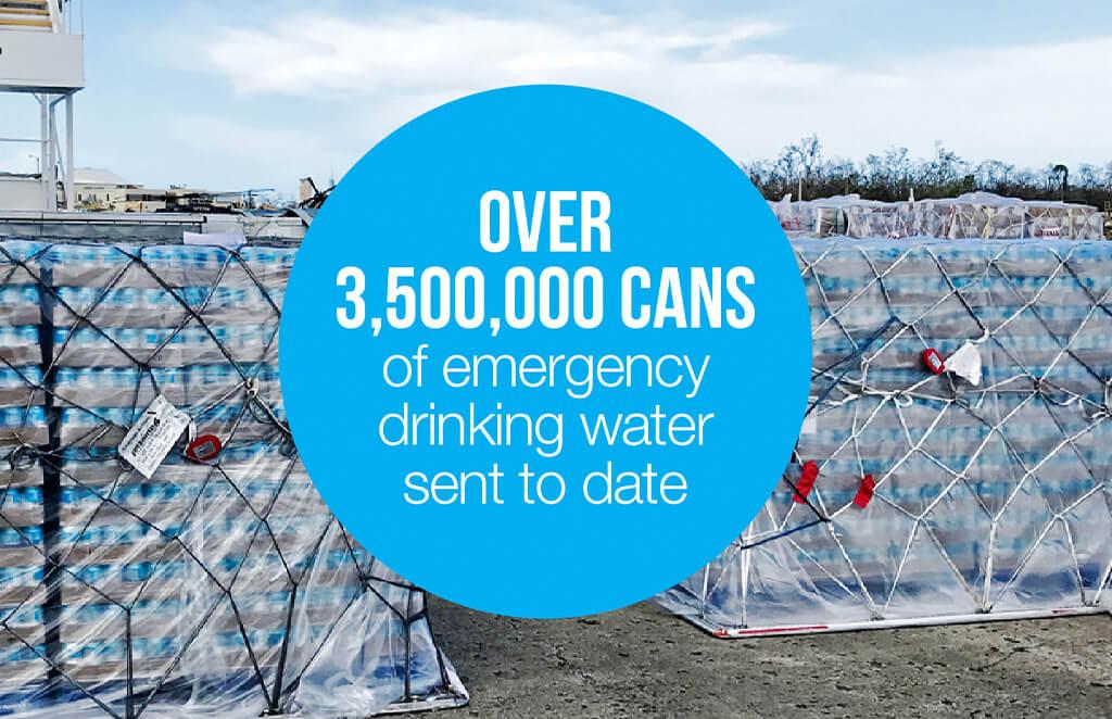 cw4k emergency relief water total